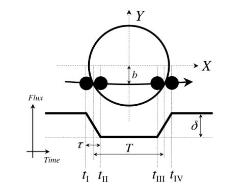 transit_schematic