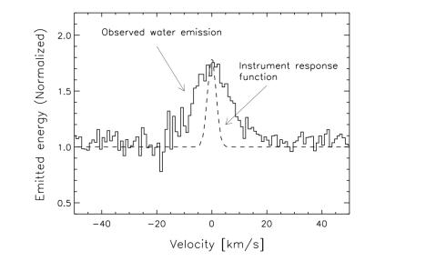 emission_plot