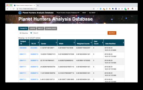Screenshot of the PHAD database